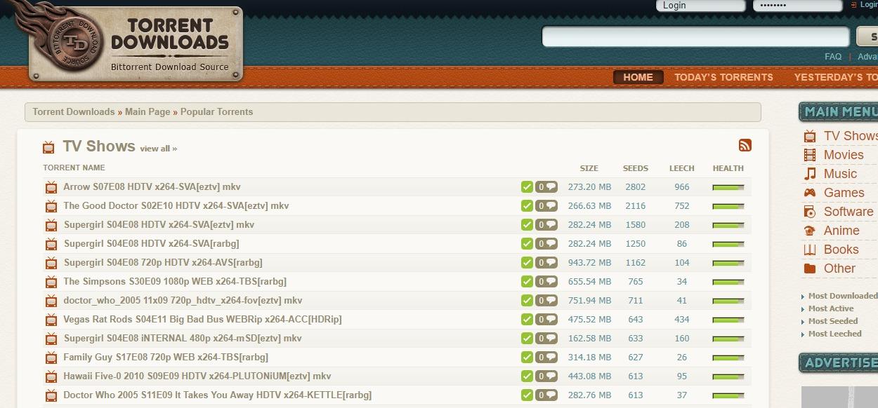 Torrent Downloads Reviews